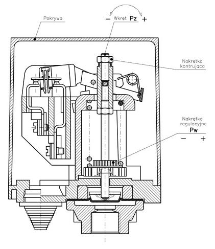 regulacja wyłącznika ciśnieniowego typu LCA